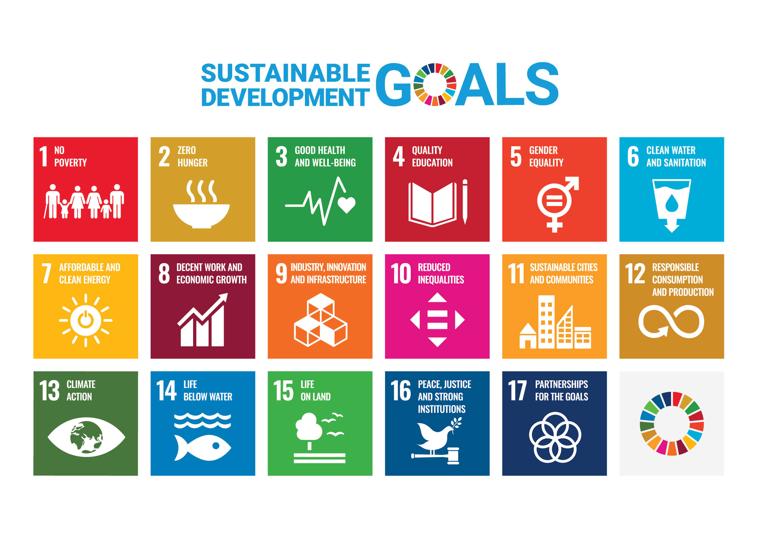 The UN Sustainable Development Goals should be aligned to tourism